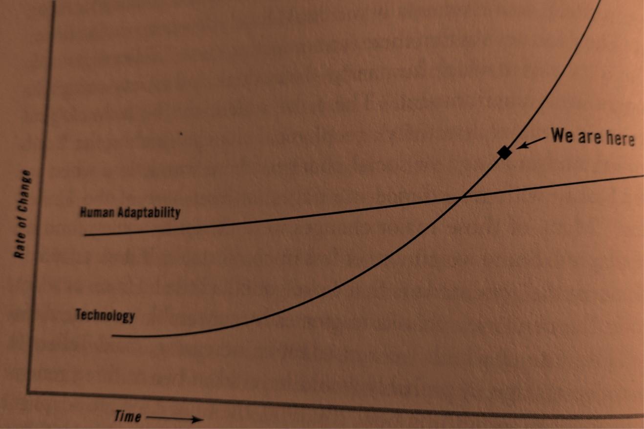 human-adaptability-chart.jpg